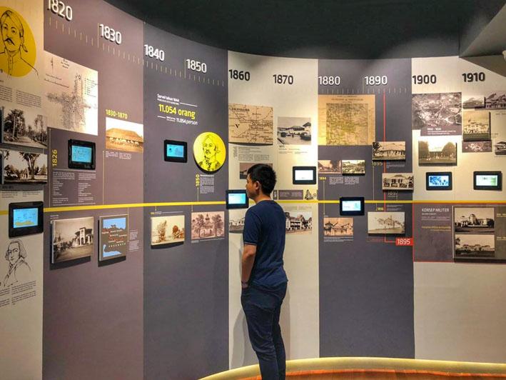 museum gedung sate bandung